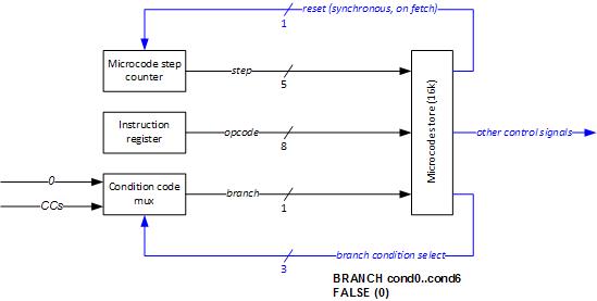 microcode1