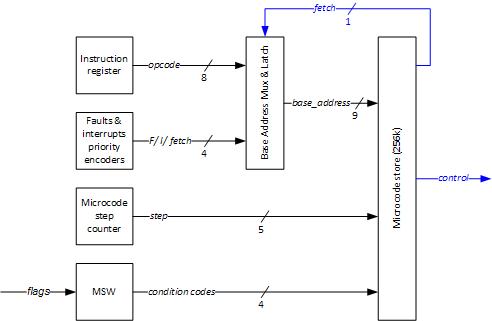 microcode5